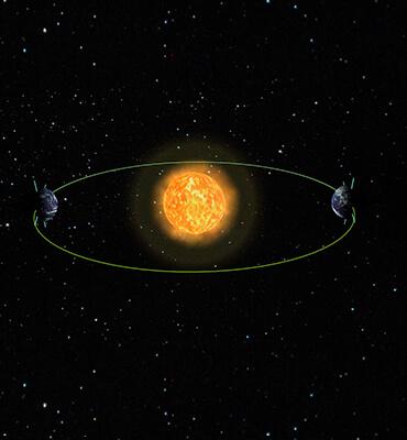 equinoccio solar en cancun